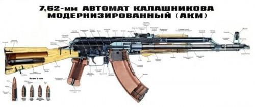 AKM システムイメージ
